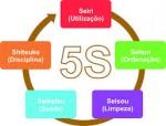 Curso Programa 5S / 50 horas